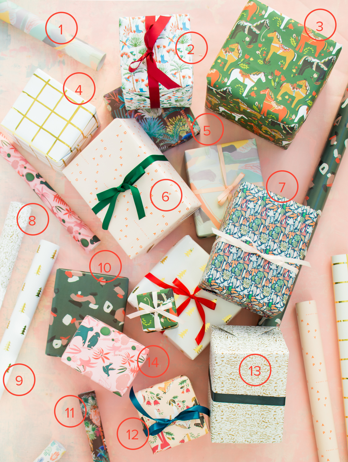 Christmas Wrapping Round Up