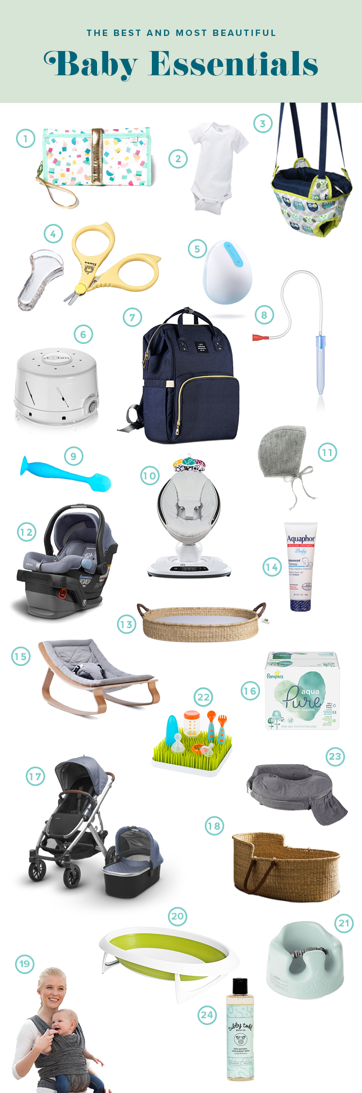 Lars Baby essentials round up