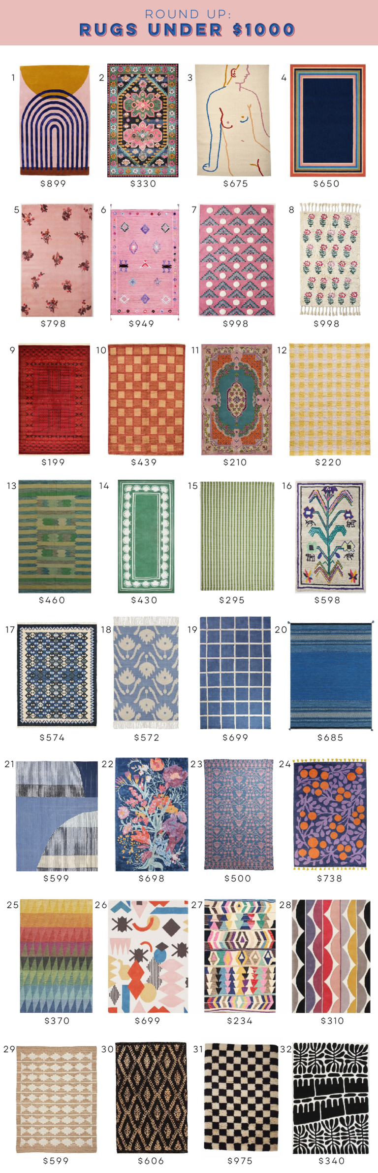 Affordable Rugs Under $1000