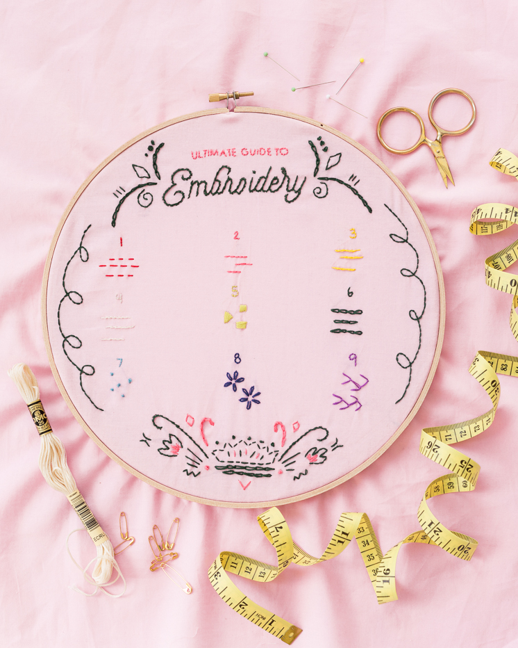 Embroidery projects to do while watching Netflix to relieve anxiety