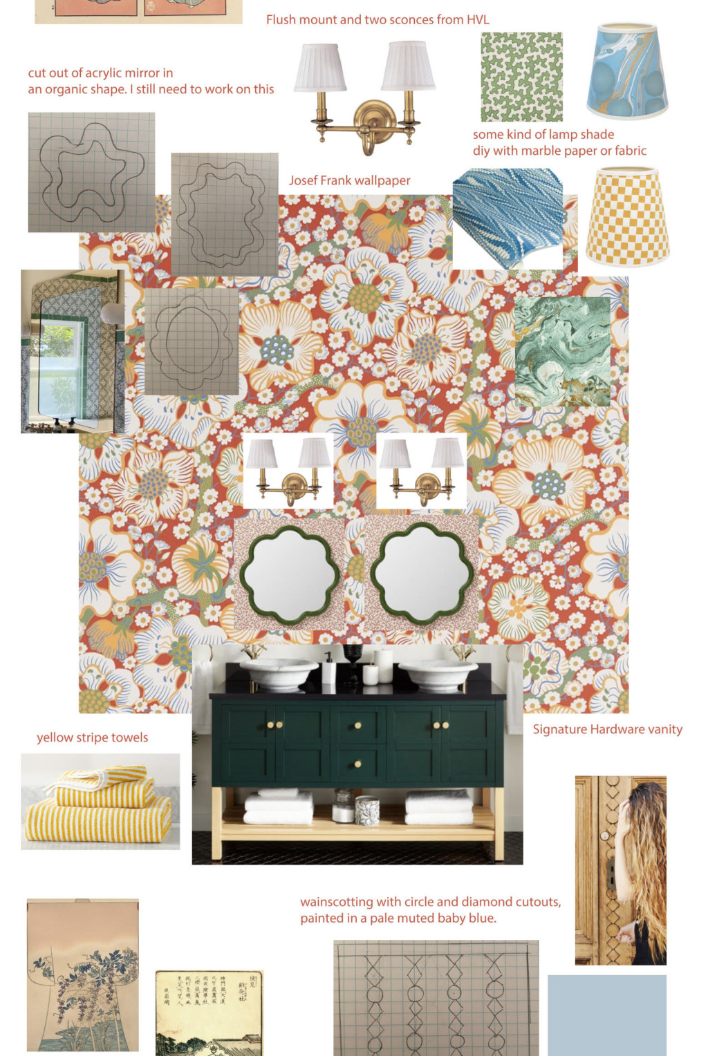 moodboard mock up of the bathroom, including red floral wallpaper, a green vanity, our towels and paint colors, and lighting.